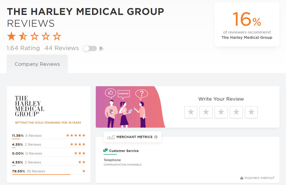 Harley Medical Reviews